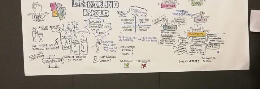 Präsentation ausgearbeitete Beiträge Leef! in Borculo