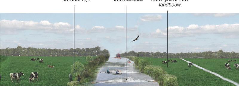 Visie aanpassing Berkel Borculo – Lochem gepresenteerd